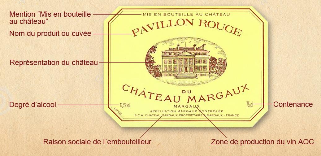 Lecture d'une étiquette de vin